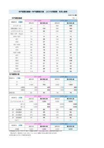「利用人数表」7.9~のサムネイル